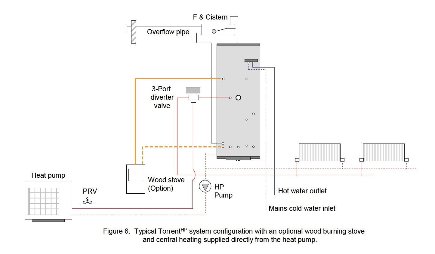 an optional wood burning stove and central heating supplied directly from the heat pump